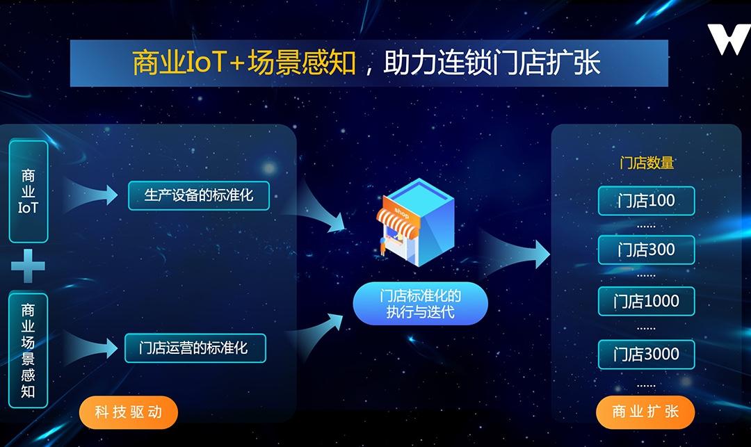 官网成图3.jpg